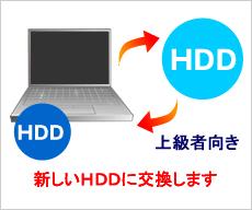 新しいHDDに交換します