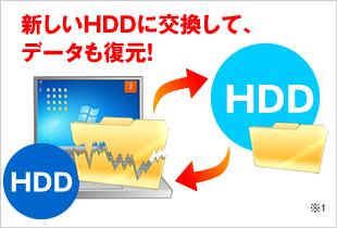 新しいHDDに交換して、データも復元!