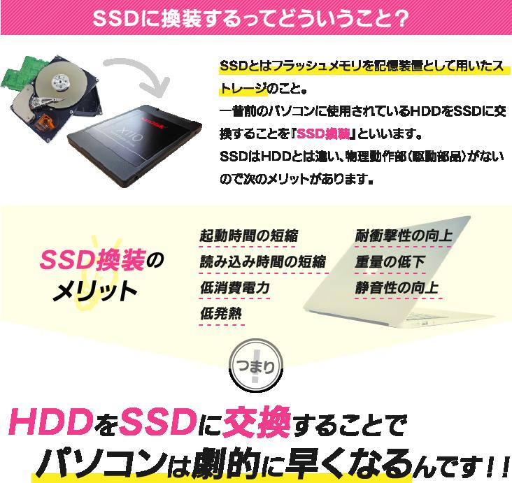 SSDに換装するってどういうこと