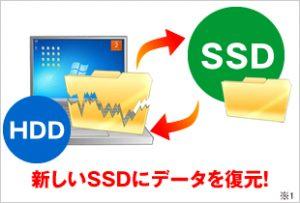 新しいSSDにデータを復元!