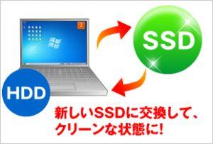 新しいSSDに交換して、クリーンな状態に!